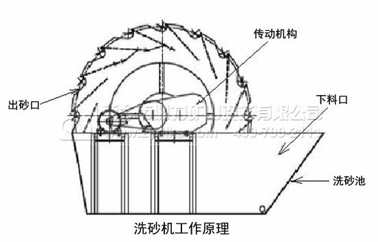 砂滤器结构图