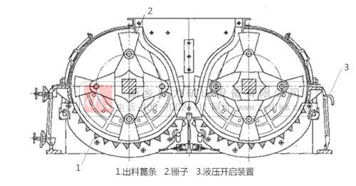 双转子打砂机工作原理